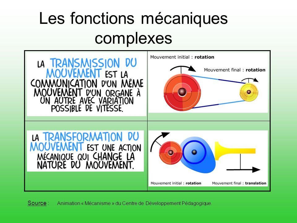Les fonctions mécaniques complexes