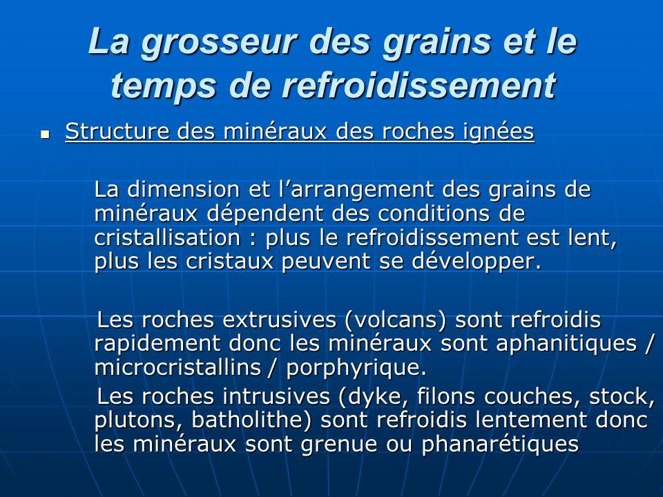 La grosseur des grains et le temps de refroidissement