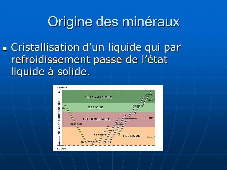 Origine des minéraux Cristallisation d'un liquide qui par refroidissement passe de l'état liquide à solide.