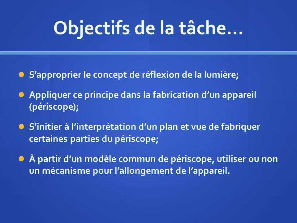 Objectifs de la tâche… S'approprier le concept de réflexion de la lumière; Appliquer ce principe dans la fabrication d'un appareil (périscope);