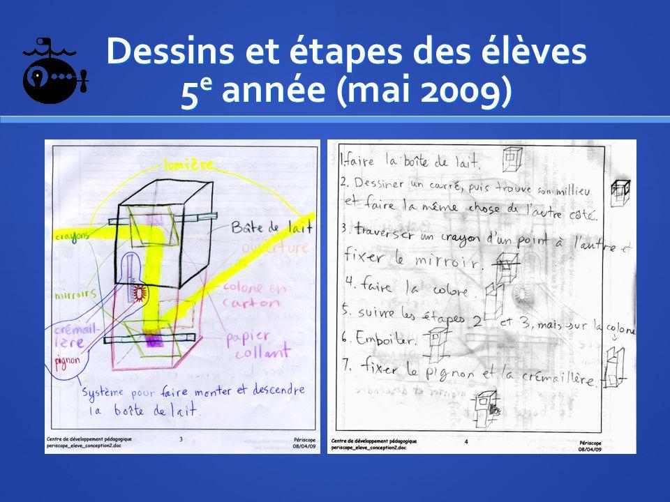 Dessins et étapes des élèves 5e année (mai 2009)