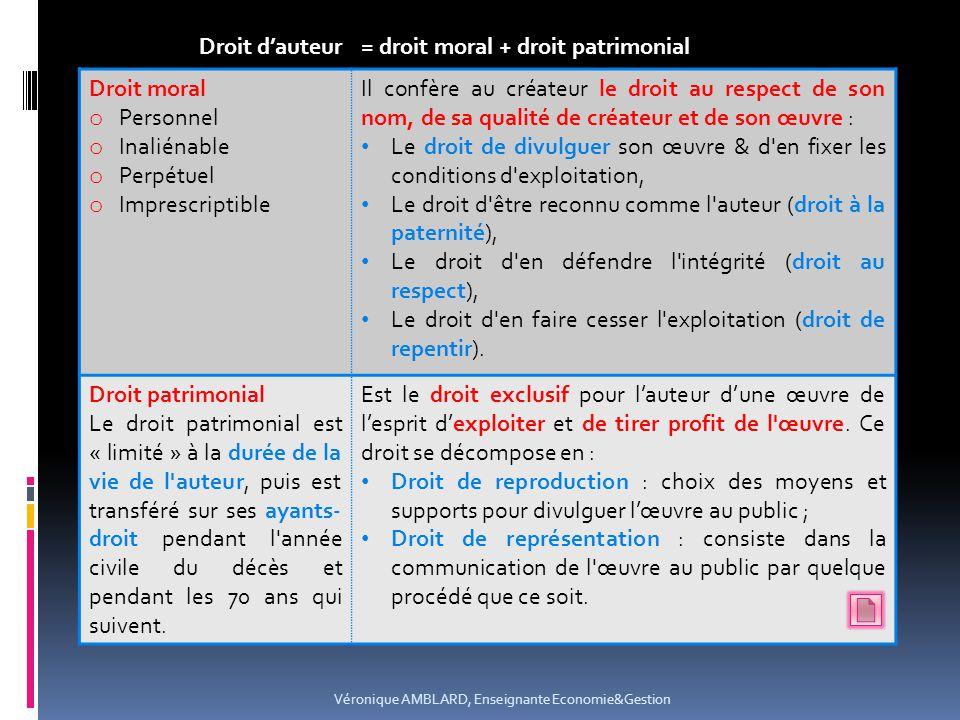 = droit moral + droit patrimonial Droit moral Personnel Inaliénable