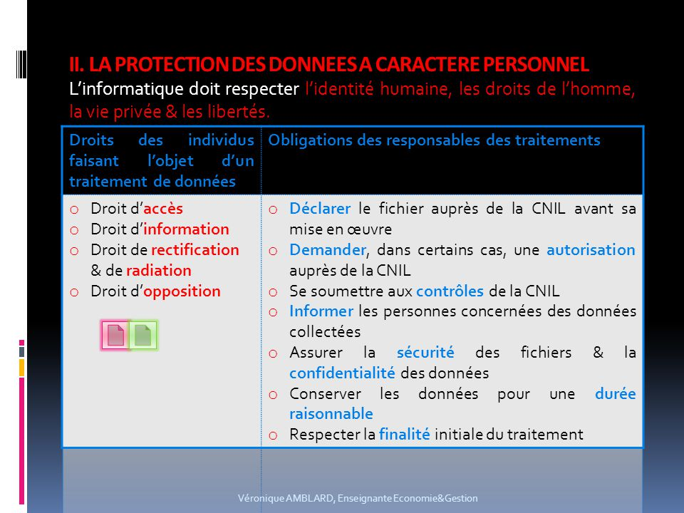 LA PROTECTION DES DONNEES A CARACTERE PERSONNEL