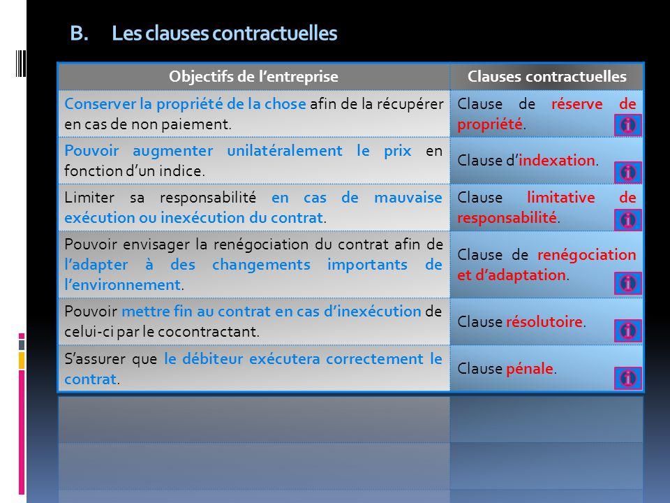 Les clauses contractuelles