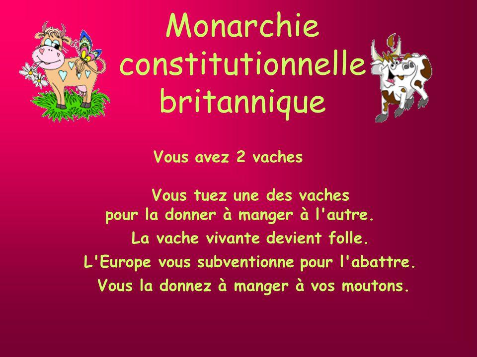 Monarchie constitutionnelle britannique