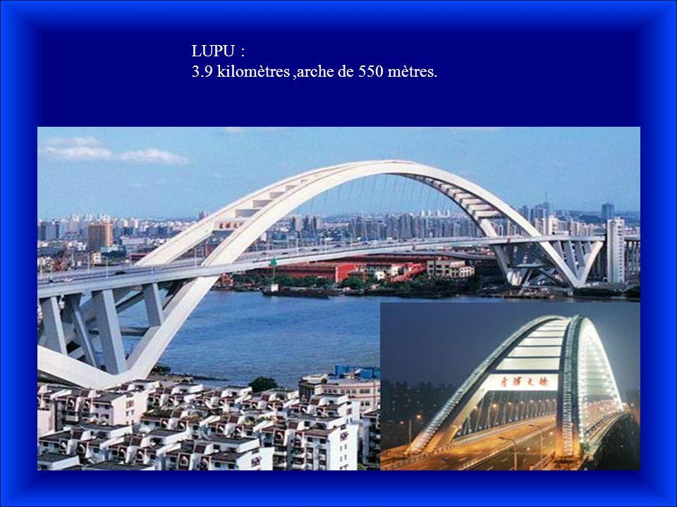 LUPU : 3.9 kilomètres ,arche de 550 mètres.