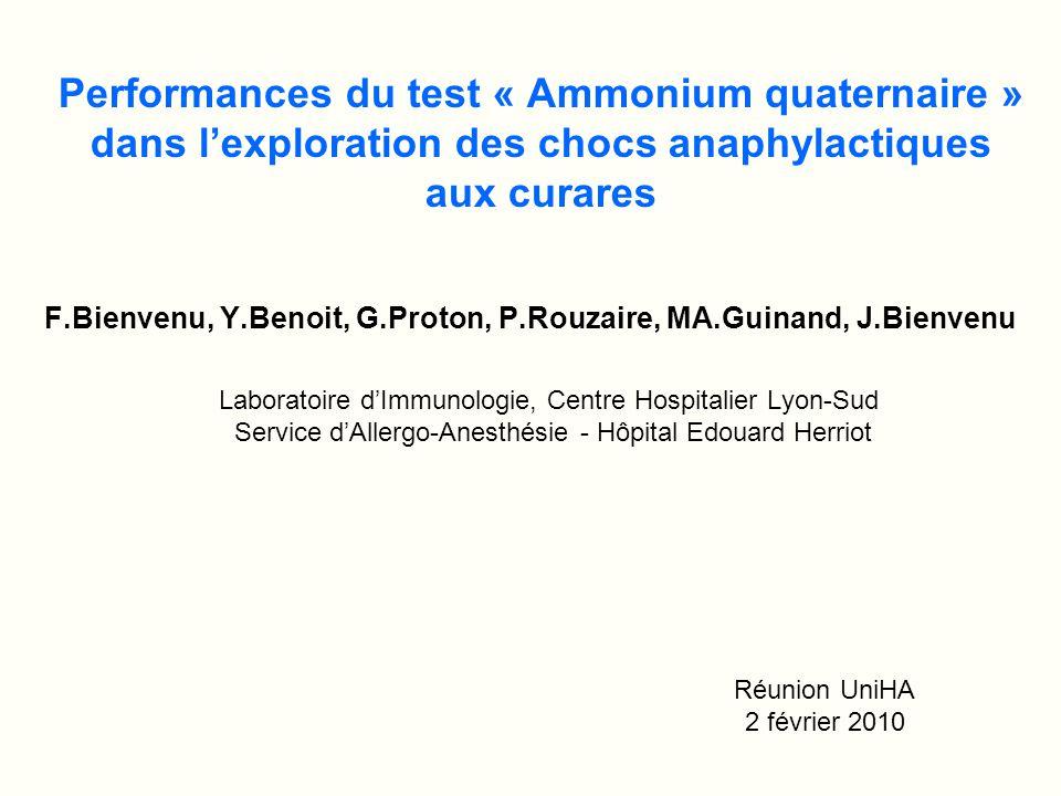 Performances du test « Ammonium quaternaire » dans l'exploration des chocs anaphylactiques aux curares