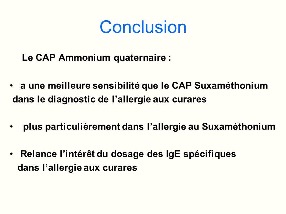 Conclusion Le CAP Ammonium quaternaire :