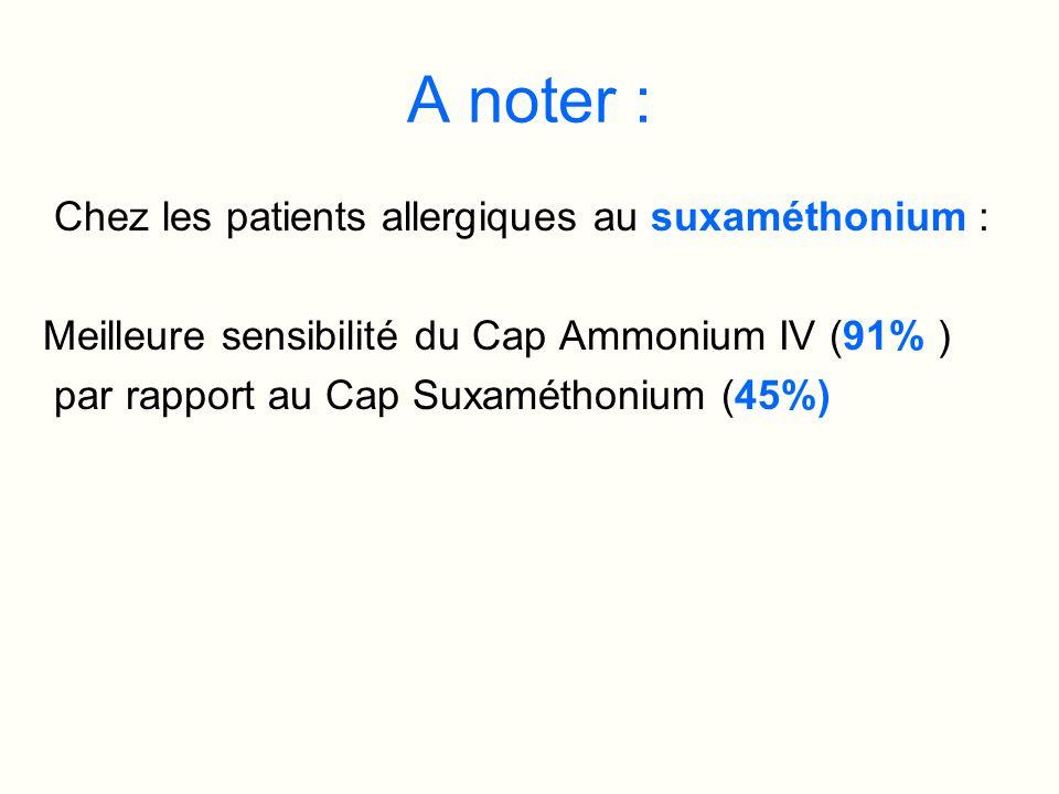 A noter : Chez les patients allergiques au suxaméthonium :