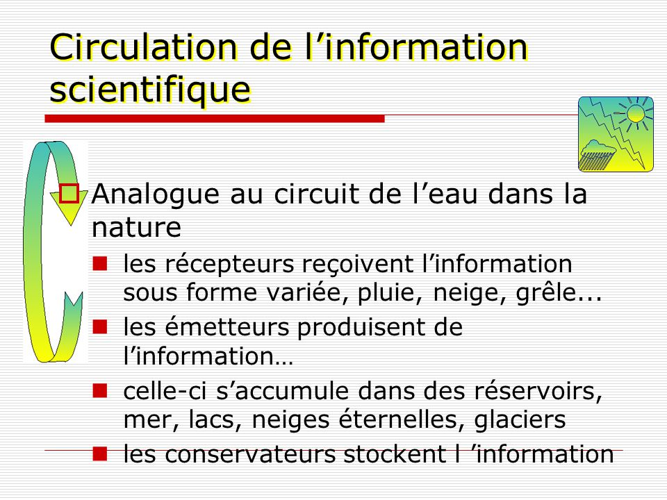 Circulation de l'information scientifique