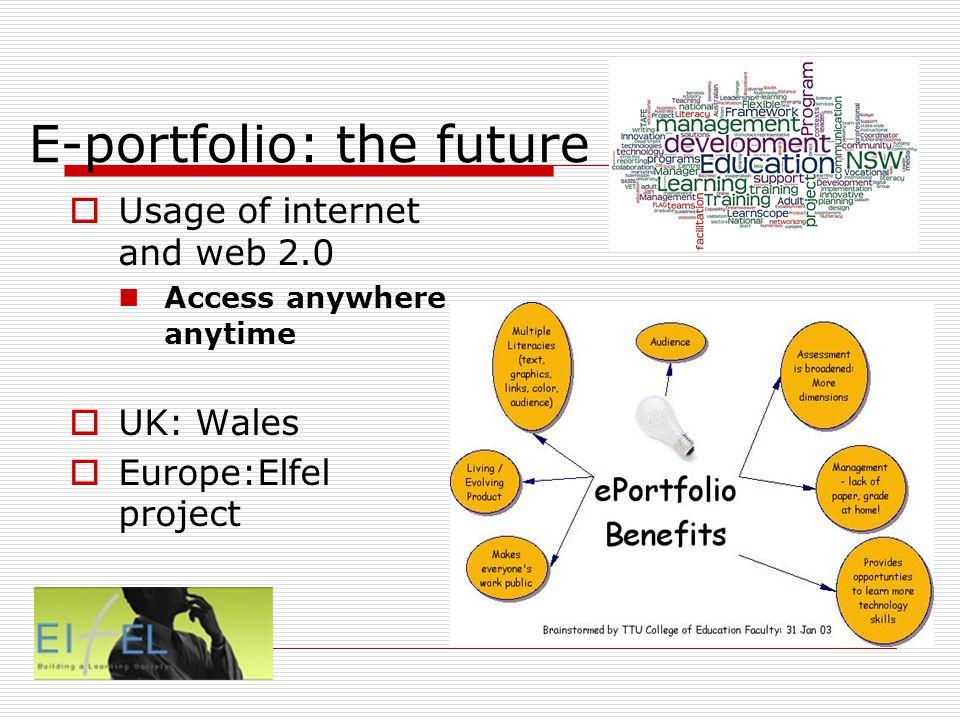 E-portfolio: the future