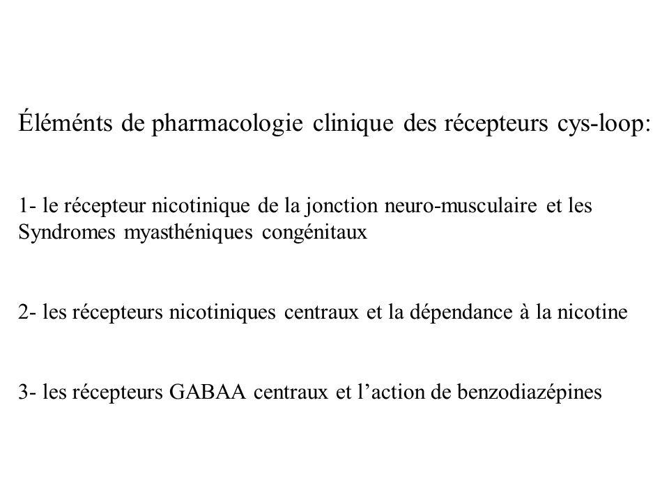 Éléménts de pharmacologie clinique des récepteurs cys-loop:
