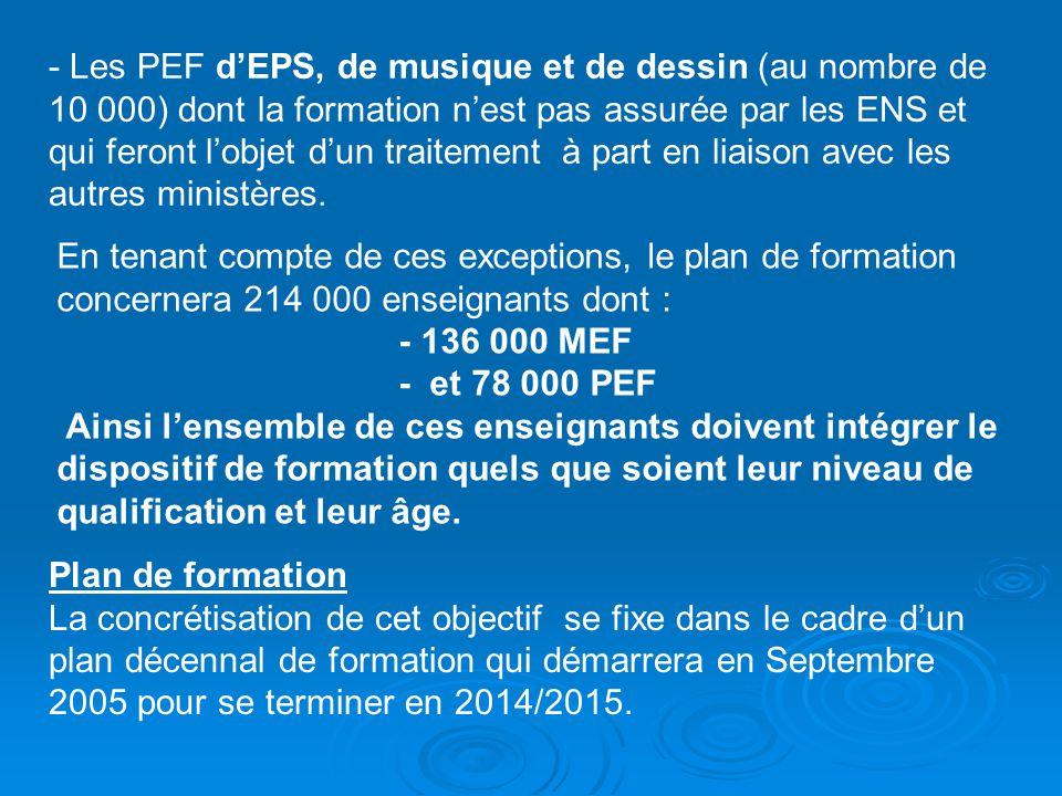 - Les PEF d'EPS, de musique et de dessin (au nombre de 10 000) dont la formation n'est pas assurée par les ENS et qui feront l'objet d'un traitement à part en liaison avec les autres ministères.