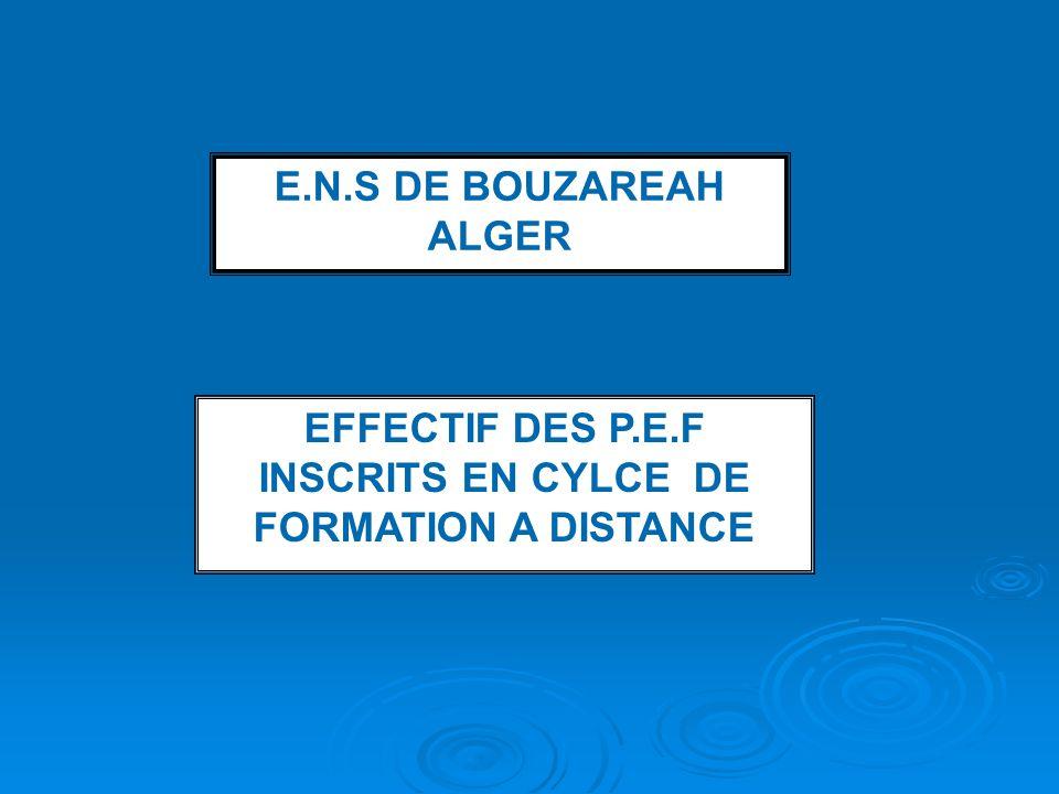 EFFECTIF DES P.E.F INSCRITS EN CYLCE DE FORMATION A DISTANCE