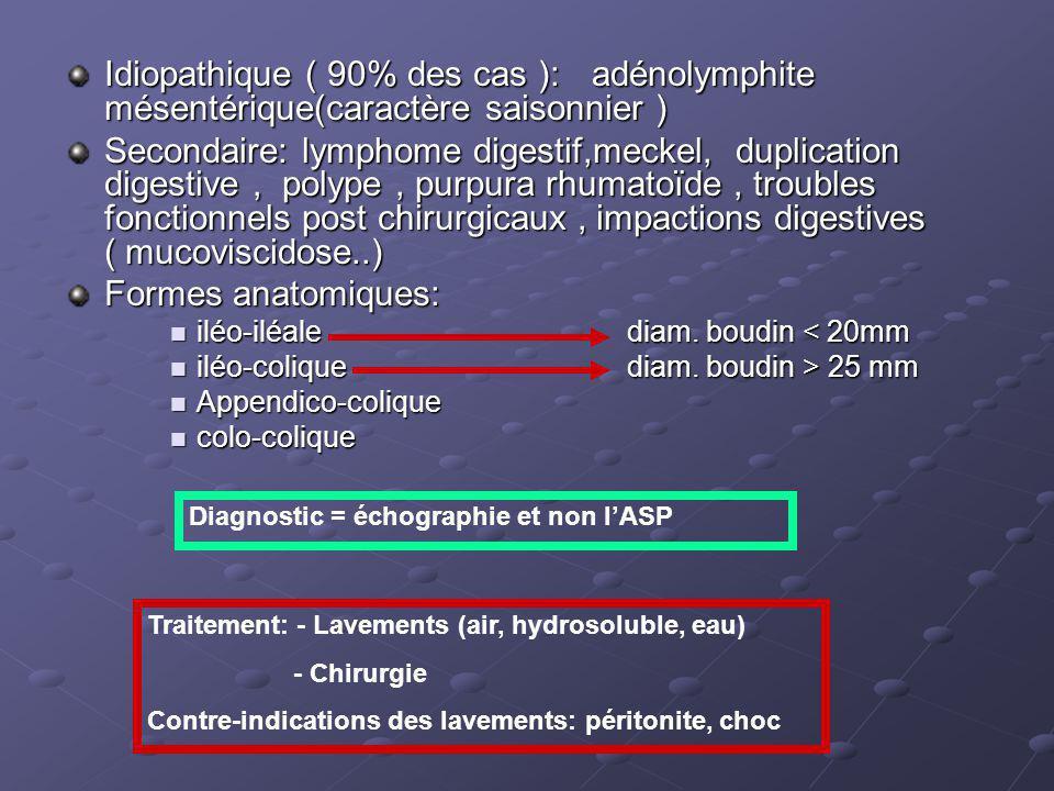Idiopathique ( 90% des cas ):