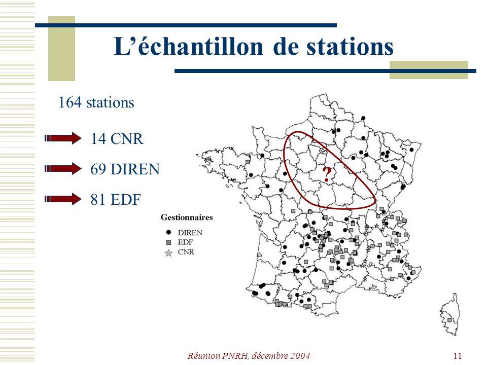 L'échantillon de stations