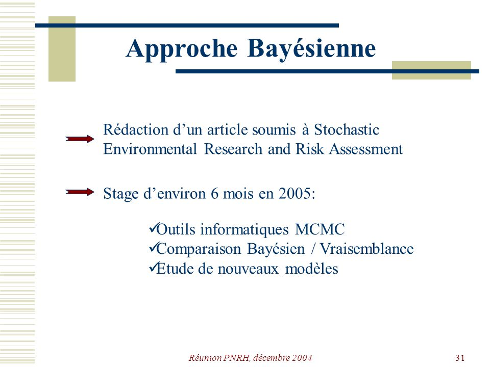 Approche Bayésienne Rédaction d'un article soumis à Stochastic Environmental Research and Risk Assessment.