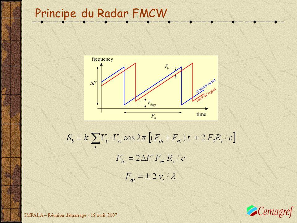 Principe du Radar FMCW