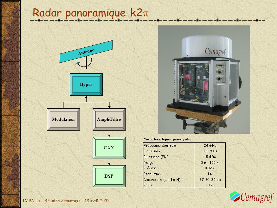 Radar panoramique k2p Antenne Hyper Modulation Ampli/Filtre CAN DSP