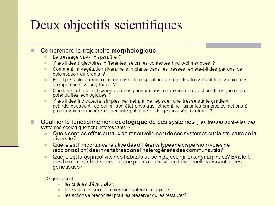 Deux objectifs scientifiques