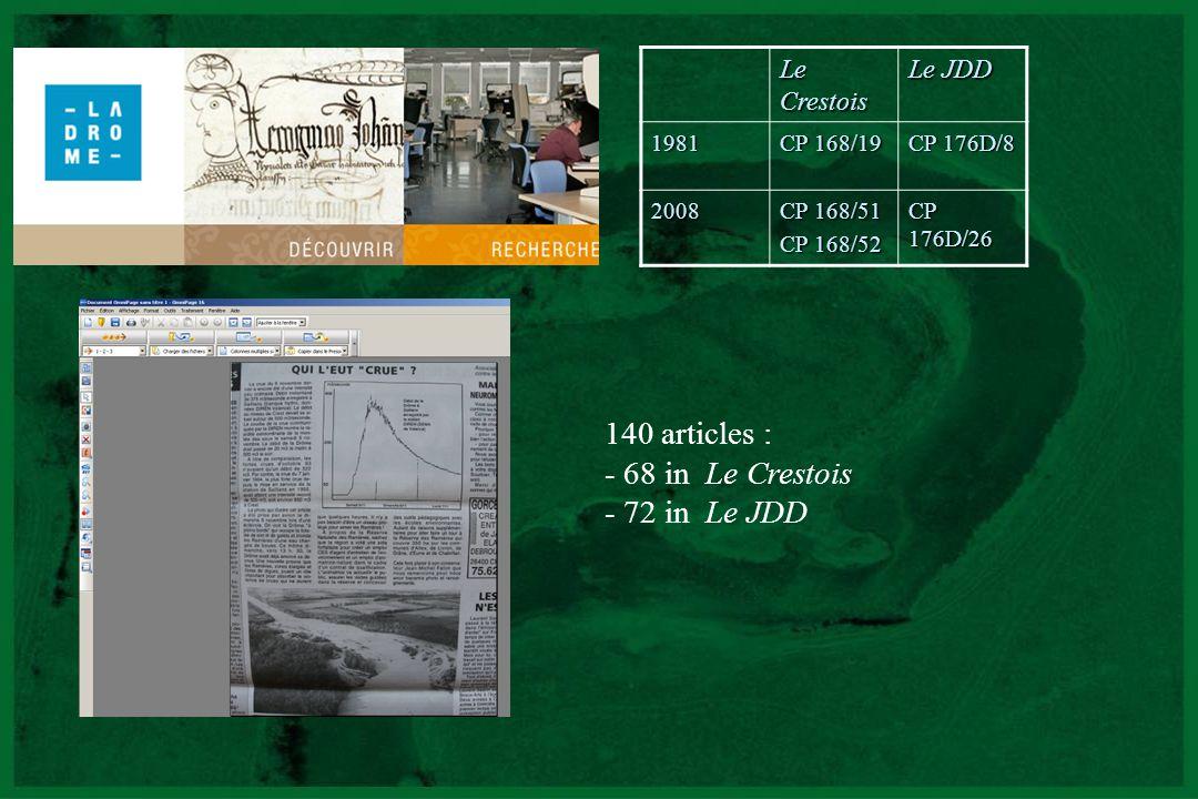 140 articles : 68 in Le Crestois 72 in Le JDD Le Crestois Le JDD 1981