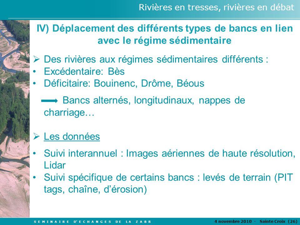 IV) Déplacement des différents types de bancs en lien avec le régime sédimentaire