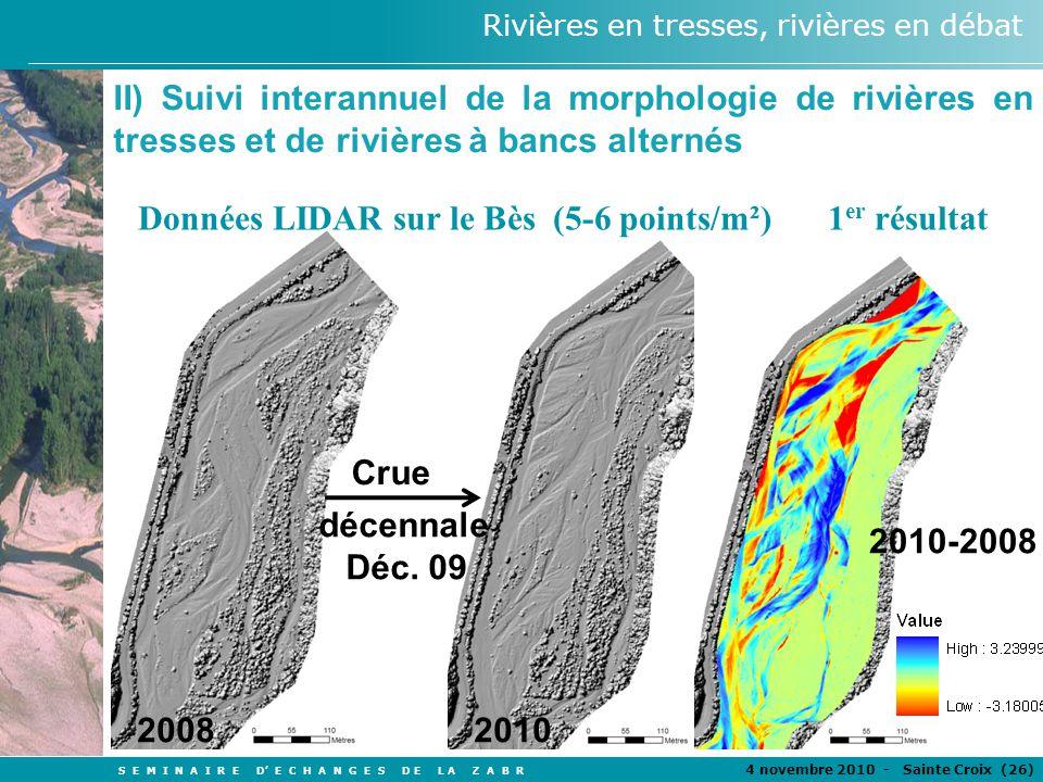 II) Suivi interannuel de la morphologie de rivières en tresses et de rivières à bancs alternés