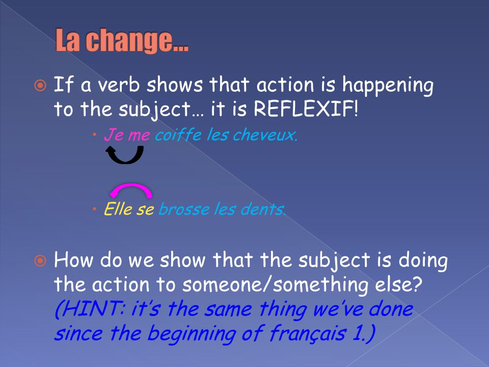 La change… If a verb shows that action is happening to the subject… it is REFLEXIF! Je me coiffe les cheveux.
