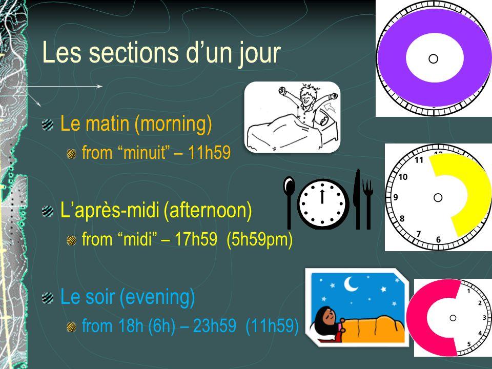 Les sections d'un jour Le matin (morning) L'après-midi (afternoon)