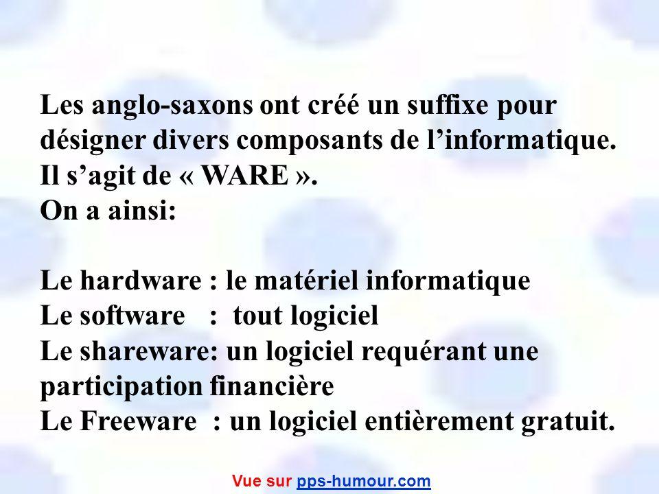 Le hardware : le matériel informatique Le software : tout logiciel