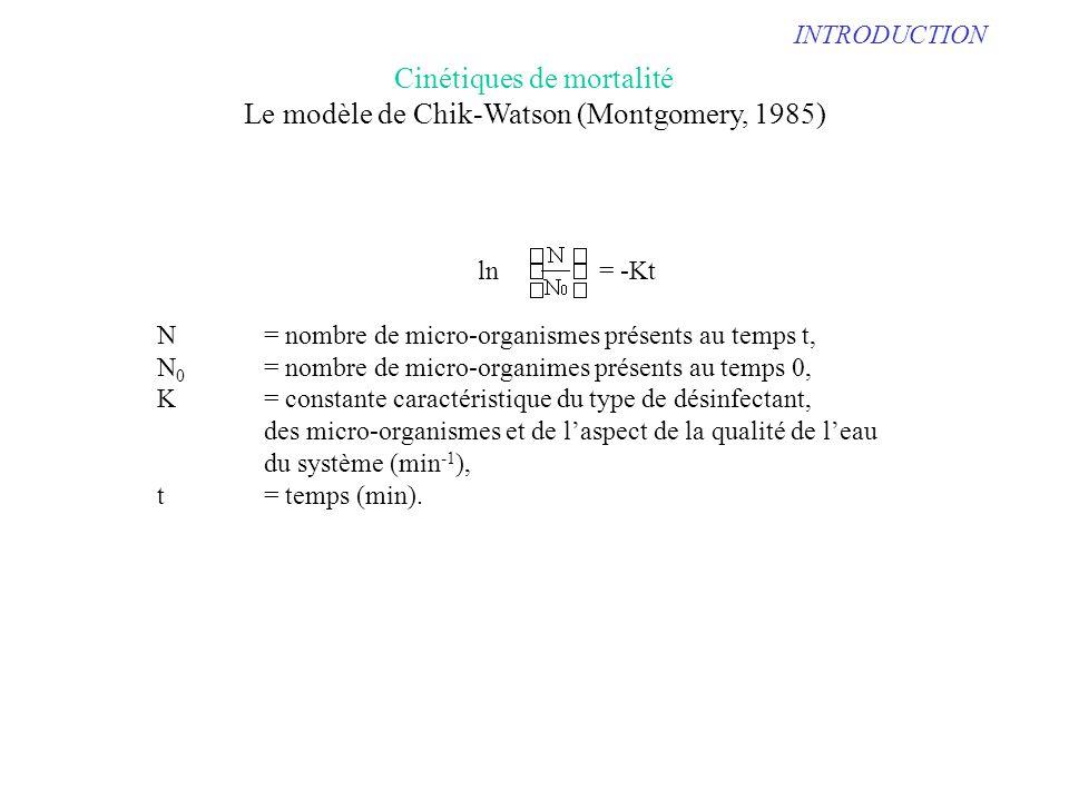 Cinétiques de mortalité Le modèle de Chik-Watson (Montgomery, 1985)