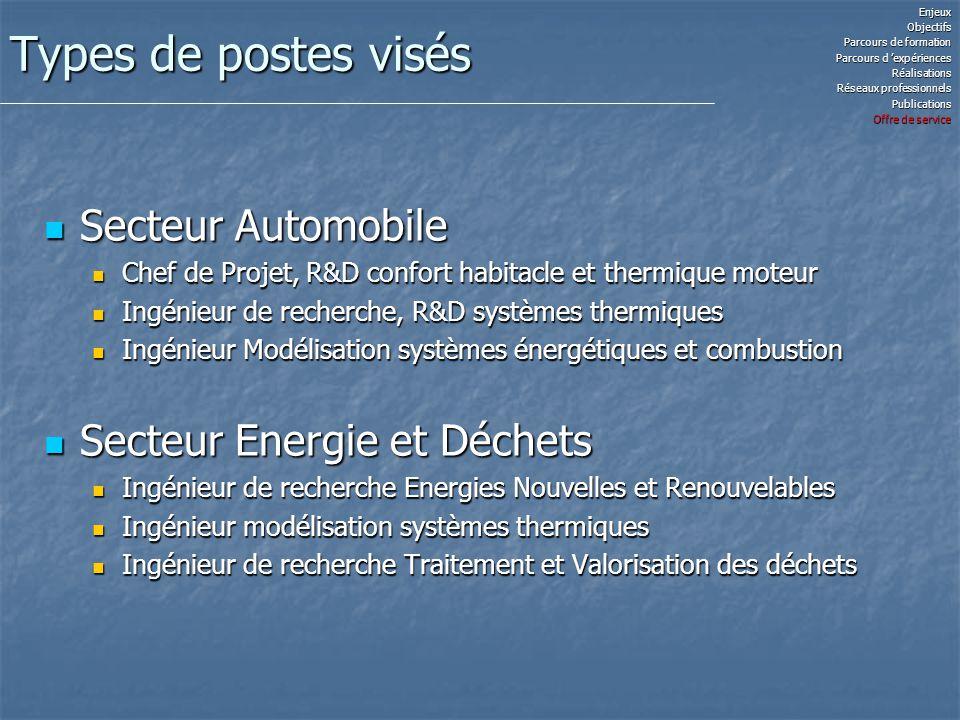 Types de postes visés Secteur Automobile Secteur Energie et Déchets