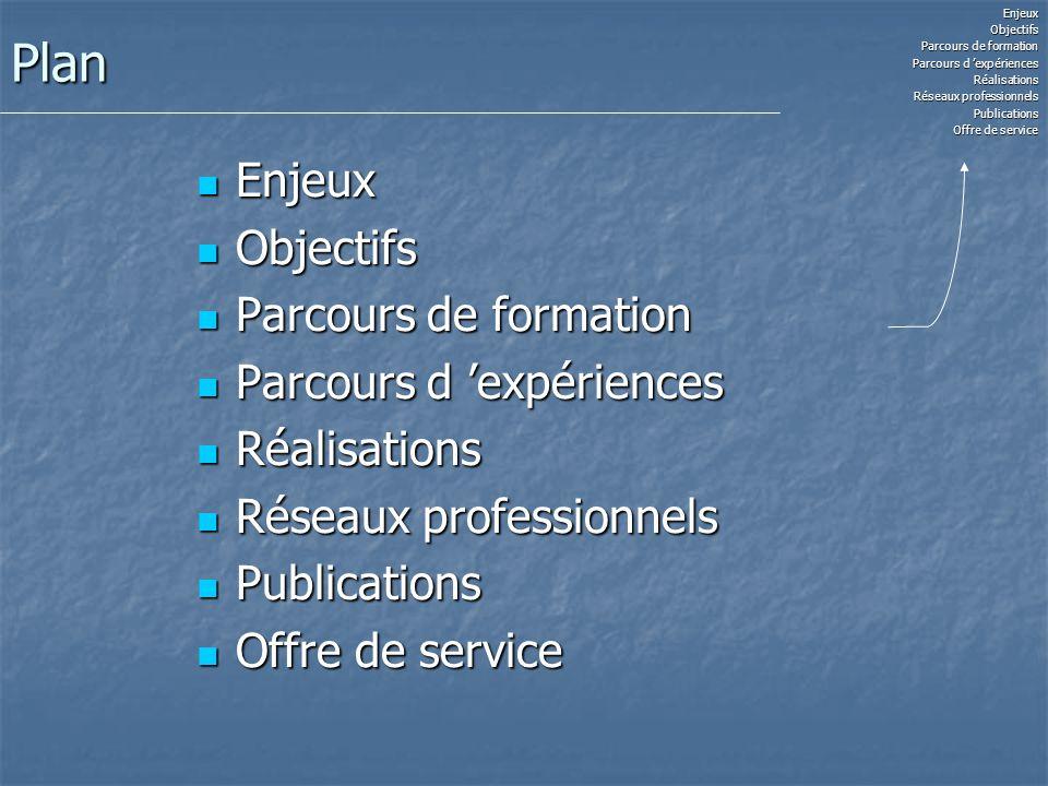 Plan Enjeux Objectifs Parcours de formation Parcours d 'expériences