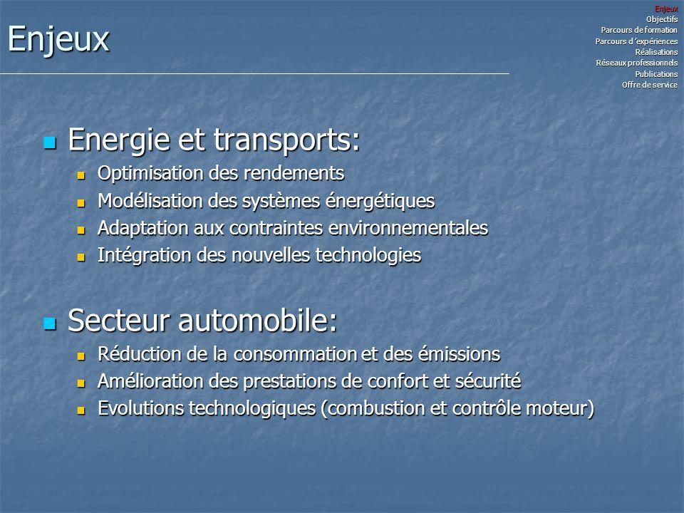 Enjeux Energie et transports: Secteur automobile: