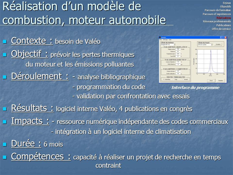 Réalisation d'un modèle de combustion, moteur automobile
