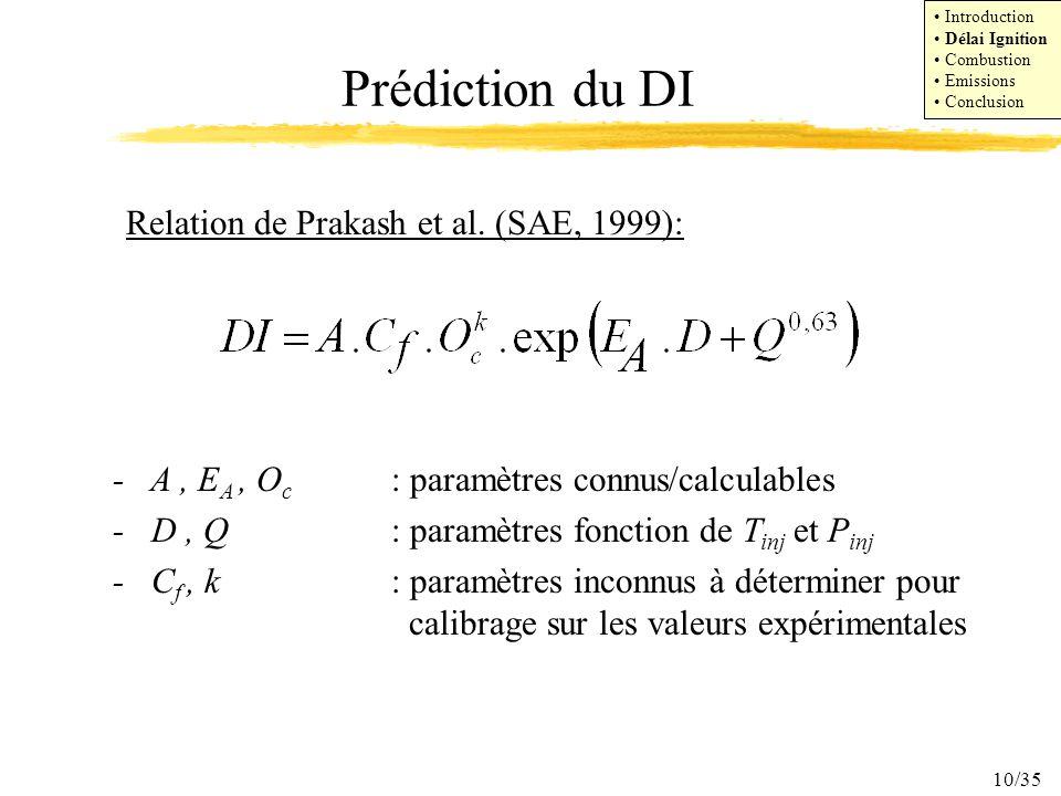 Prédiction du DI Relation de Prakash et al. (SAE, 1999):