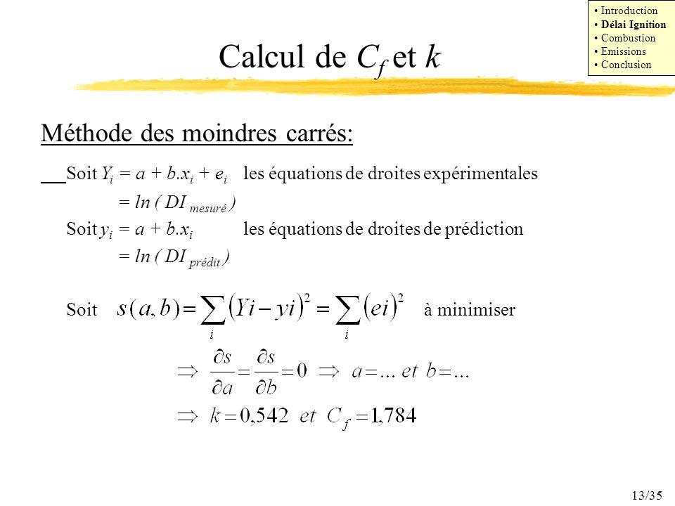 Calcul de Cf et k Méthode des moindres carrés: