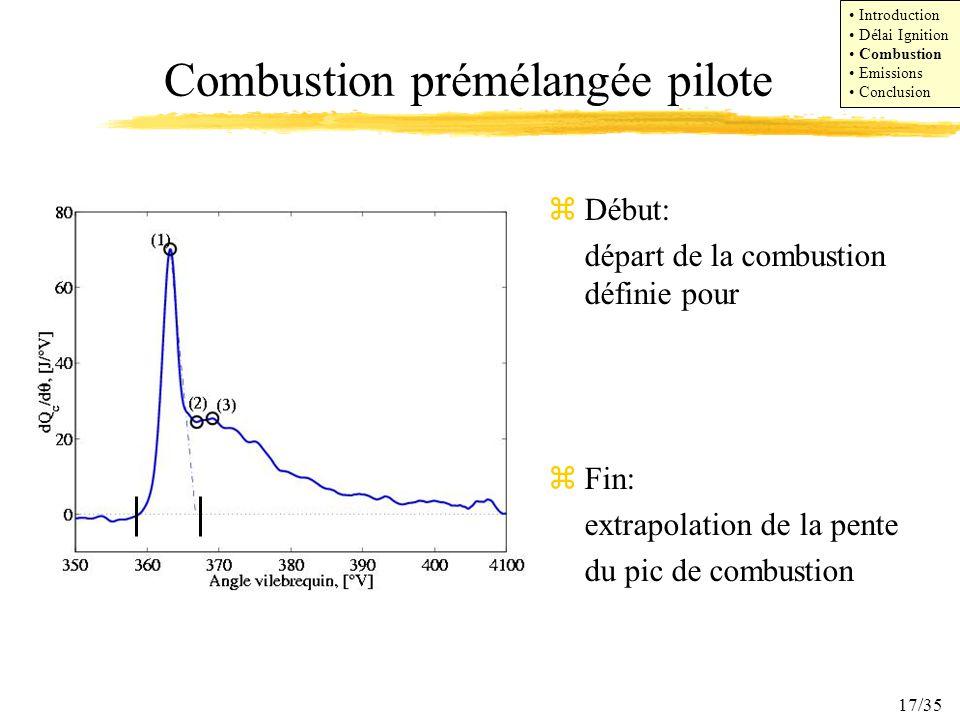 Combustion prémélangée pilote