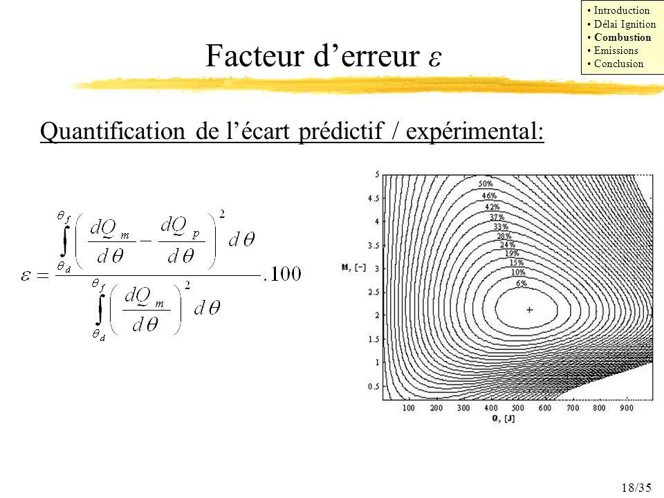 Facteur d'erreur ε Quantification de l'écart prédictif / expérimental: