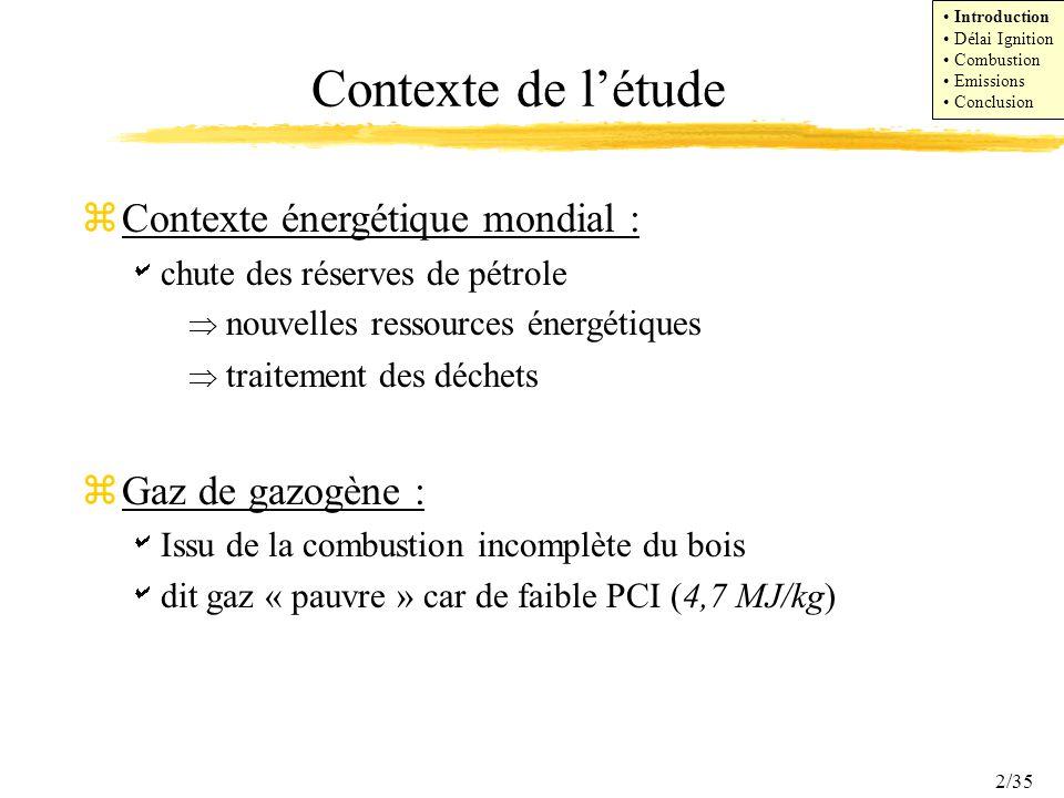 Contexte de l'étude Contexte énergétique mondial : Gaz de gazogène :