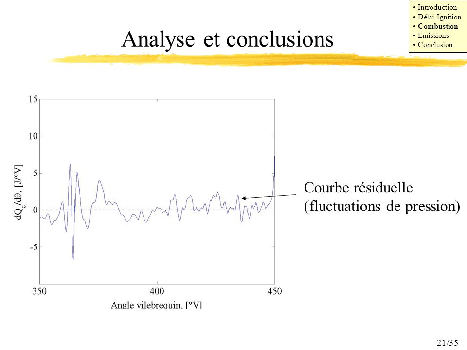Analyse et conclusions