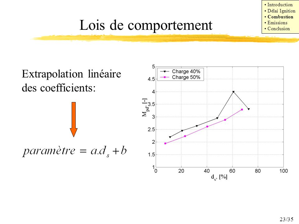Lois de comportement Extrapolation linéaire des coefficients: