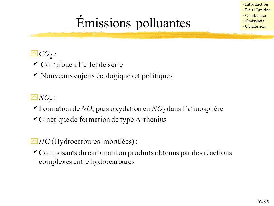 Émissions polluantes CO2 : NOx : HC (Hydrocarbures imbrûlées) :