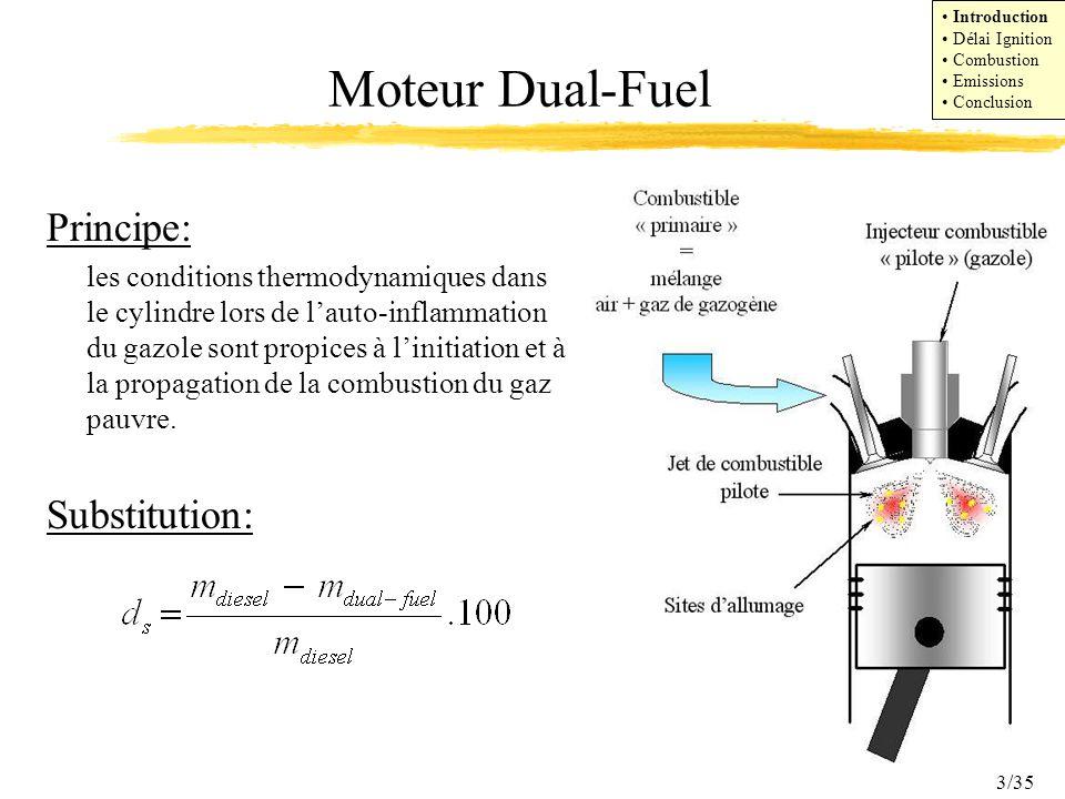 Moteur Dual-Fuel Principe: Substitution:
