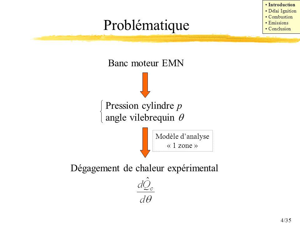 Problématique Banc moteur EMN Pression cylindre p angle vilebrequin 