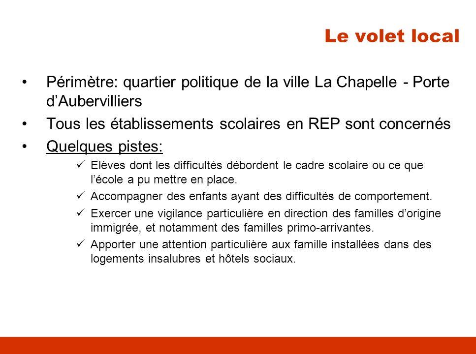 Le volet local Périmètre: quartier politique de la ville La Chapelle - Porte d'Aubervilliers.