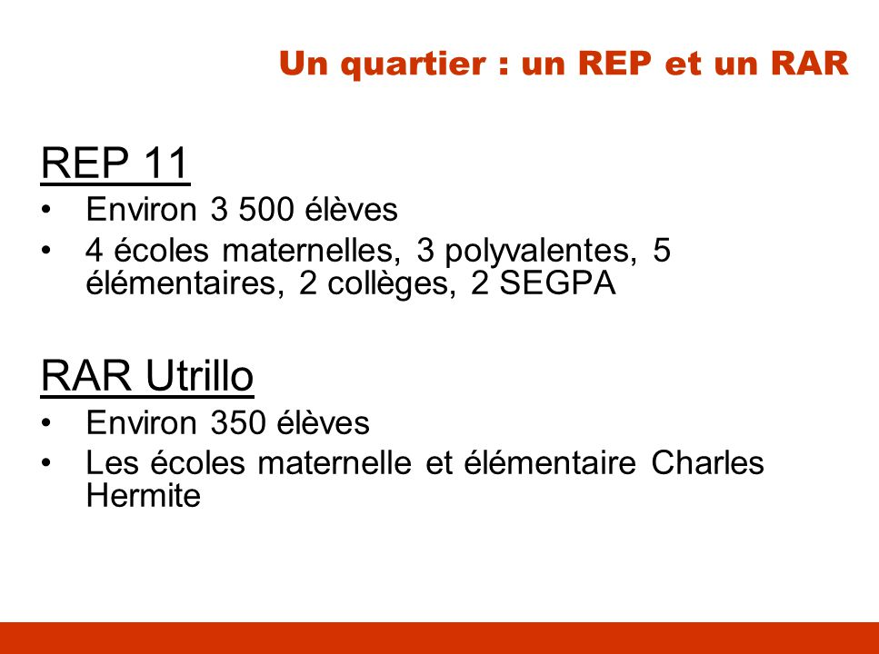 Un quartier : un REP et un RAR