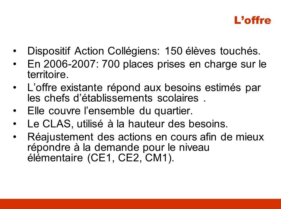 L'offre Dispositif Action Collégiens: 150 élèves touchés. En 2006-2007: 700 places prises en charge sur le territoire.