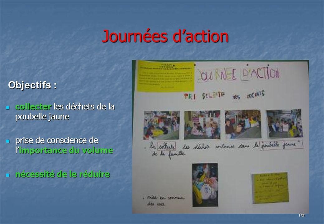 Journées d'action Objectifs :