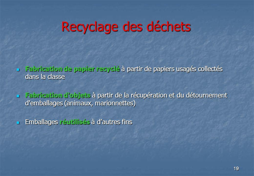 Recyclage des déchets Fabrication de papier recyclé à partir de papiers usagés collectés dans la classe.